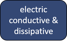 application-electric-conductive
